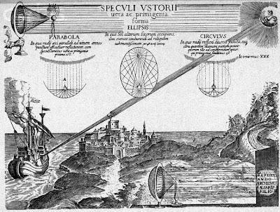 Гравюра из книги Атанасиуса Кирхера - Великое искусство света и тени