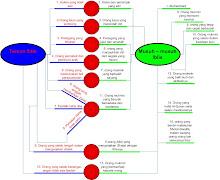 Brainstorming : musuh dan teman Iblis