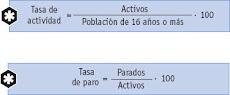 TASA DE ACTIVIDA Y PARO