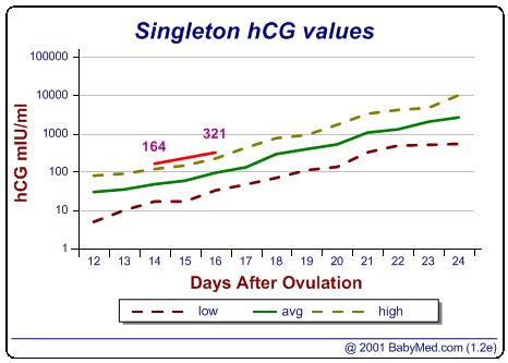 [HCG+Chart.aspx]