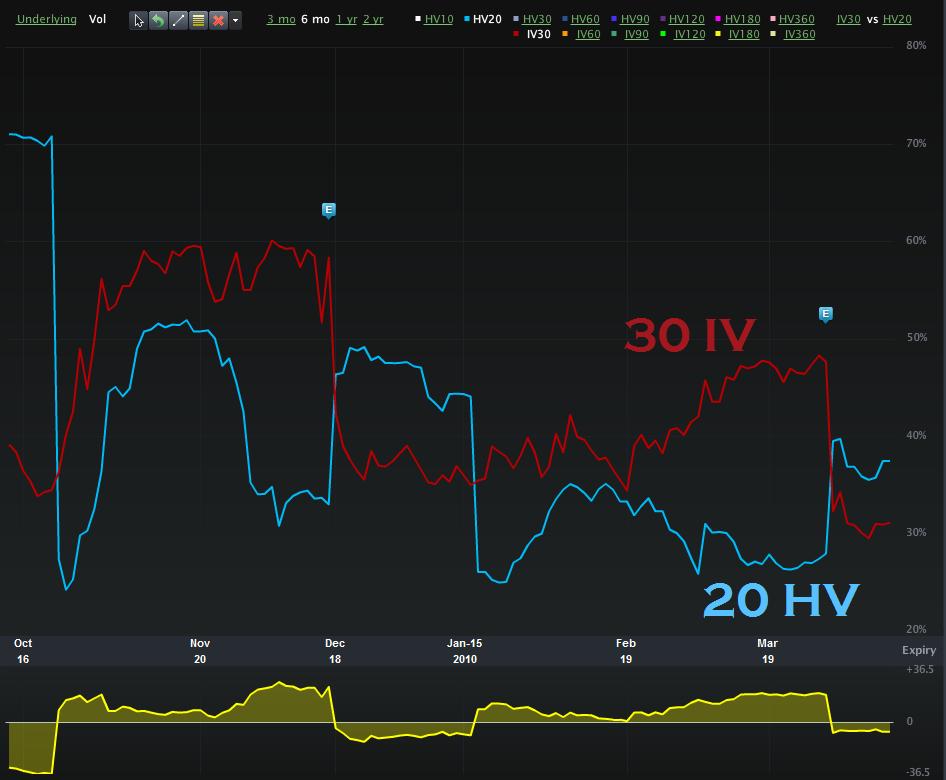 Adam warner options volatility trading pdf