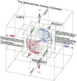 formal common sense empirical analysis formal common sense rh maximuspublius cogitivetownhall blogspot com