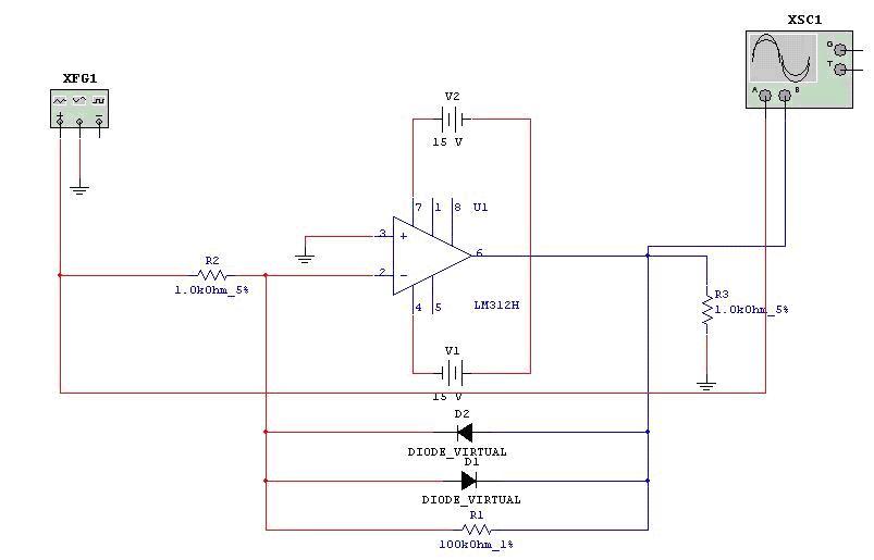Circuito Recortador : Electrónica trabajo practico nro