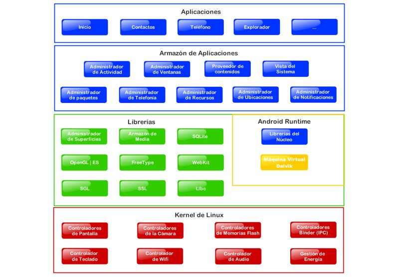 download Монтаж и эксплуатация электроустановок: Лабораторный