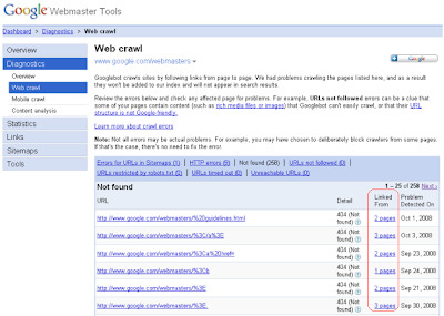 Google Webmaster Tools Crawl Report