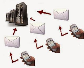 Jalur SMS