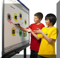 Kids Using a Smartboard