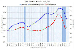 Bubbles and Construction Employment