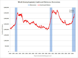Weekly Unemployment Continued Claims