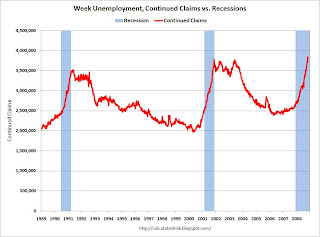 Continued Unemployment Claims