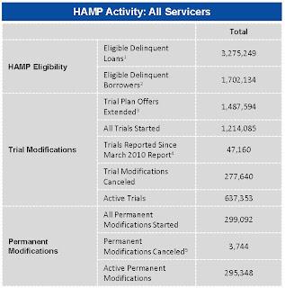 HAMP Activity