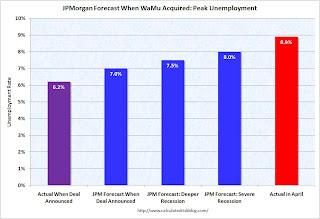 JPM WaMu Unemployment