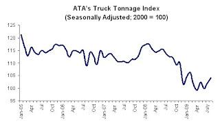 Truck Tonnage