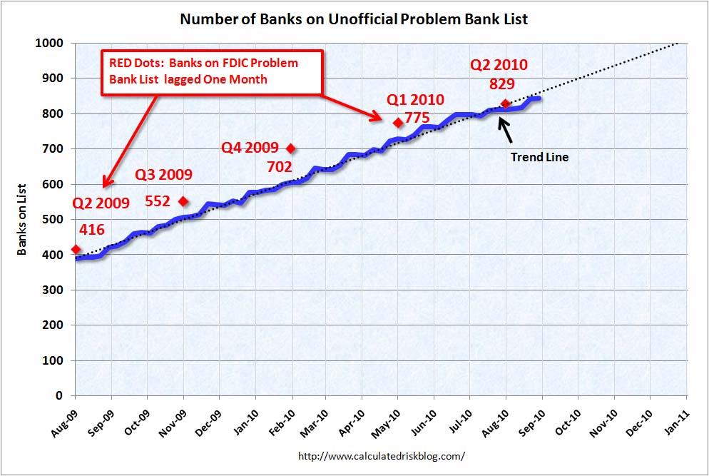 Problem Banks Sept 2010