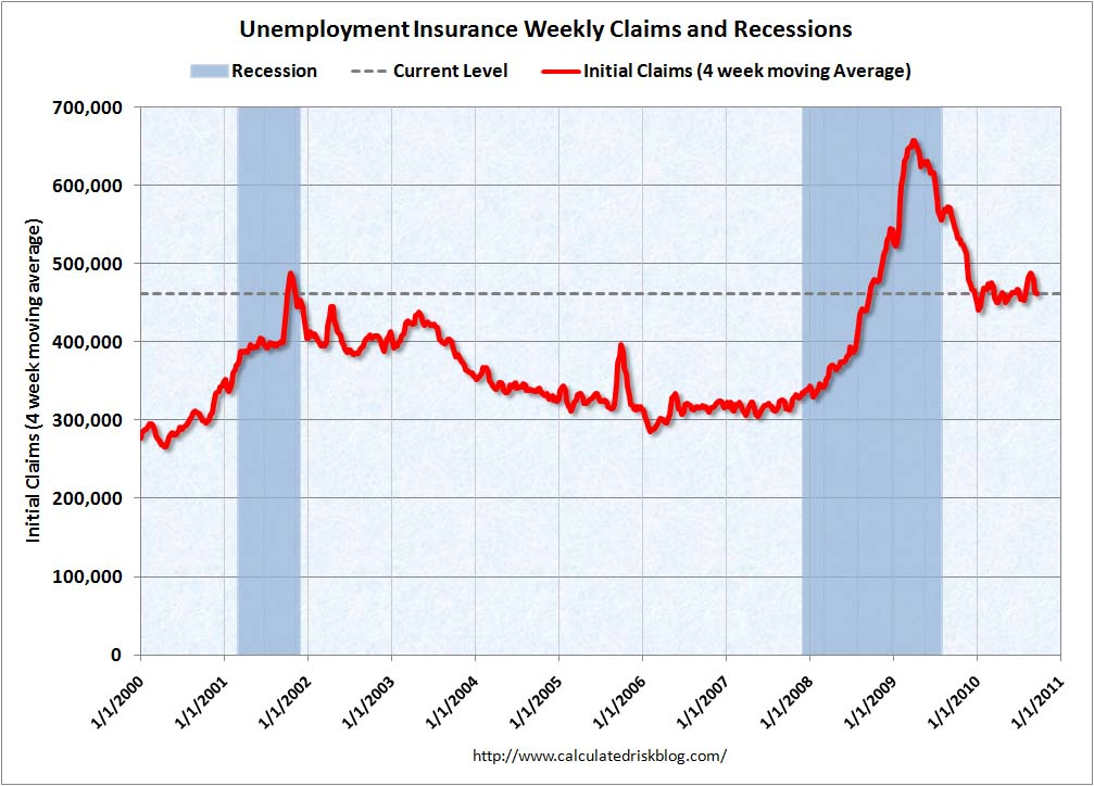 Weekly Initial Unemployment Claims Sept 23, 2010