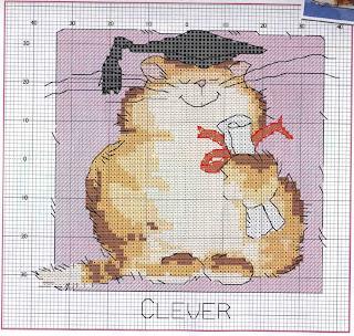 схема вышивки крестом умный кот