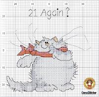 схема вышивки крестом смешные котики