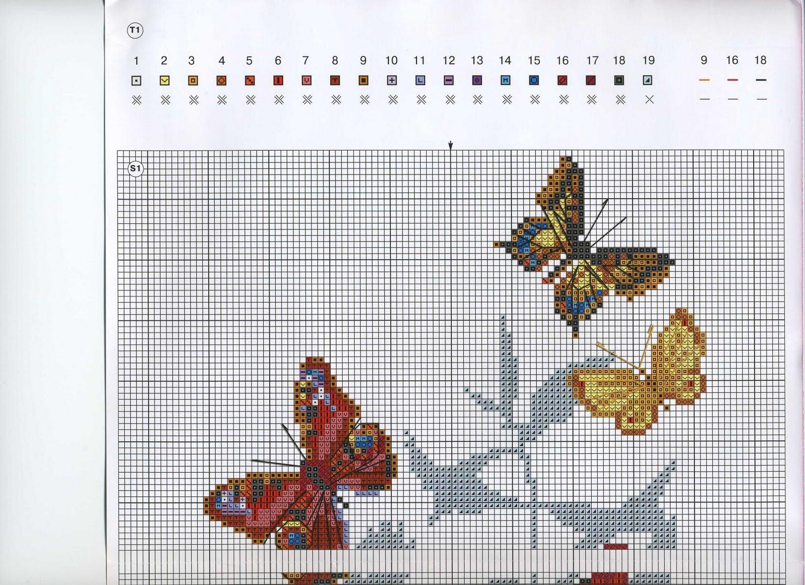 Купить раскраски по номерам по сюжету бабочки в Москве 11
