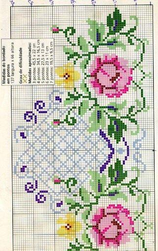 Схема вышивки крестиком цветы в