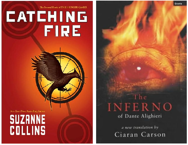 hunger games catching fire book report Immediately download the catching fire summary, chapter-by-chapter analysis, book second in the hunger games series catching fire begins several.