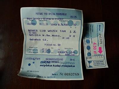 bilet za przewóz roweru wózka skm trójmiasto