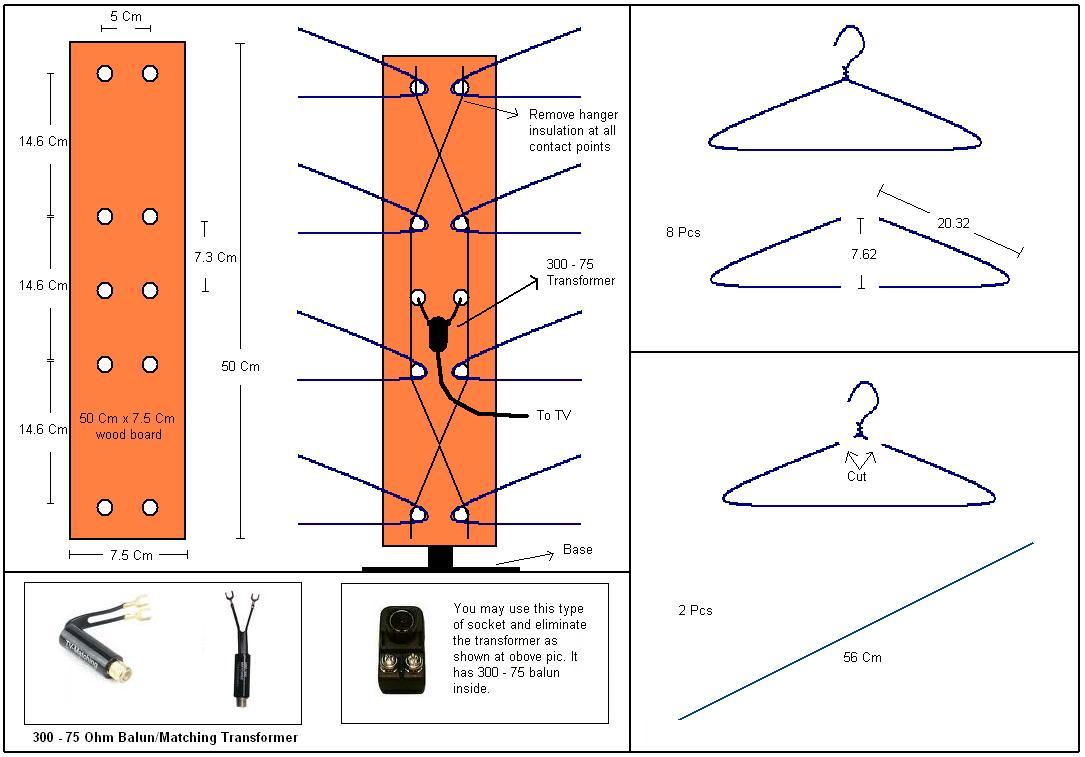 Membuat sendiri antena UHF