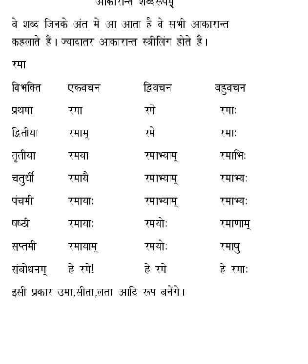 Essay on guru in sanskrit language