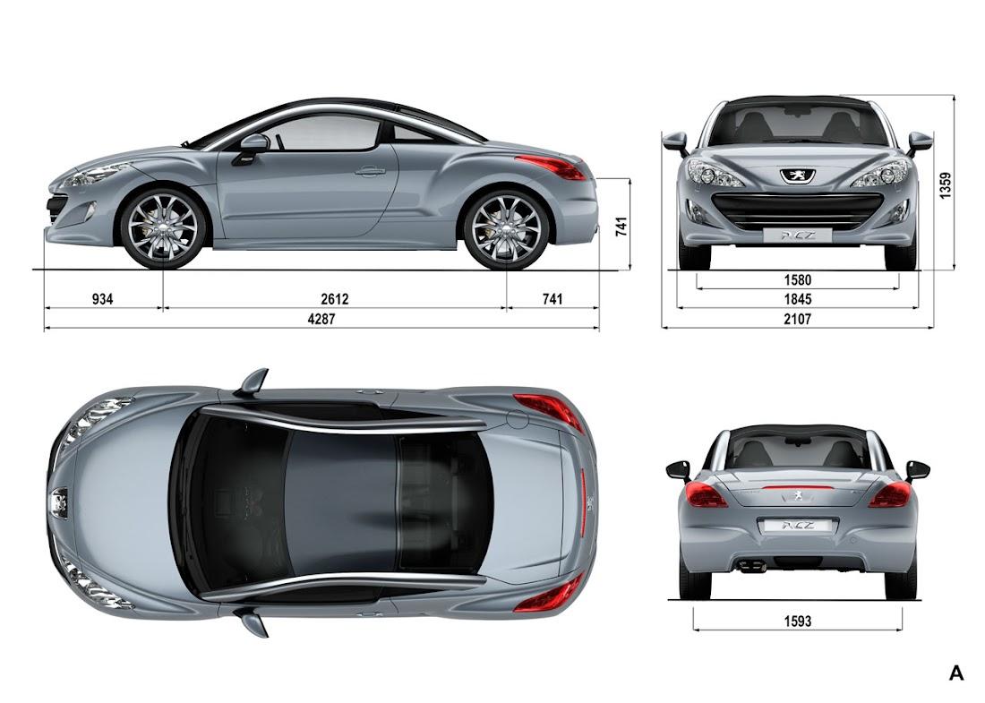 Peugeot RCZ Dimension