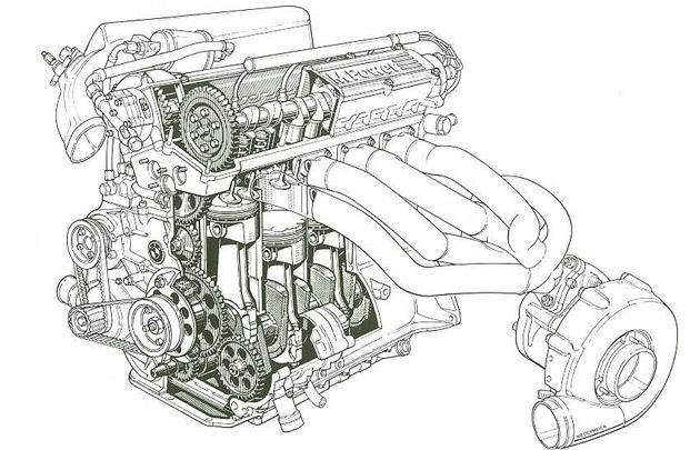 Formula 1 Greener Engines