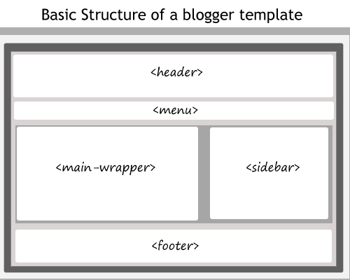 structure-template