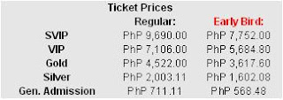 Supafest Ticket Prices
