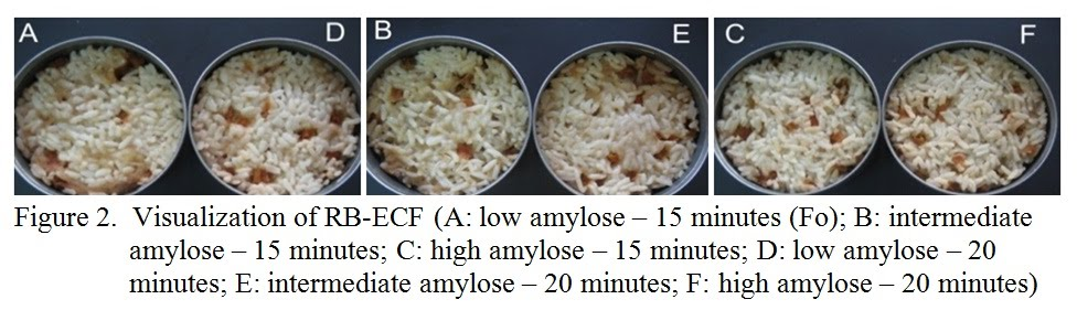 effect of cooking on amylose content of rice essay Beware of millet by sarah  usually reduced by cooking such as cruciferous vegetables like broccoli however, cooking actually increases the goitrogenic effect of.