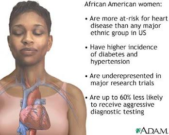 Heart Disease and Women
