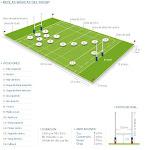 Dimensiones de la cacha de Rugby