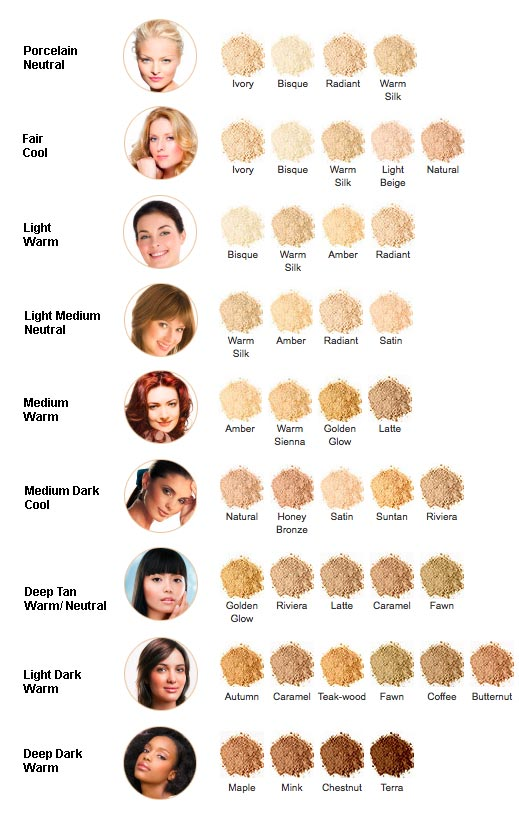 Jane Iredale Color Chart Jane Iredale Pure Pressed Base