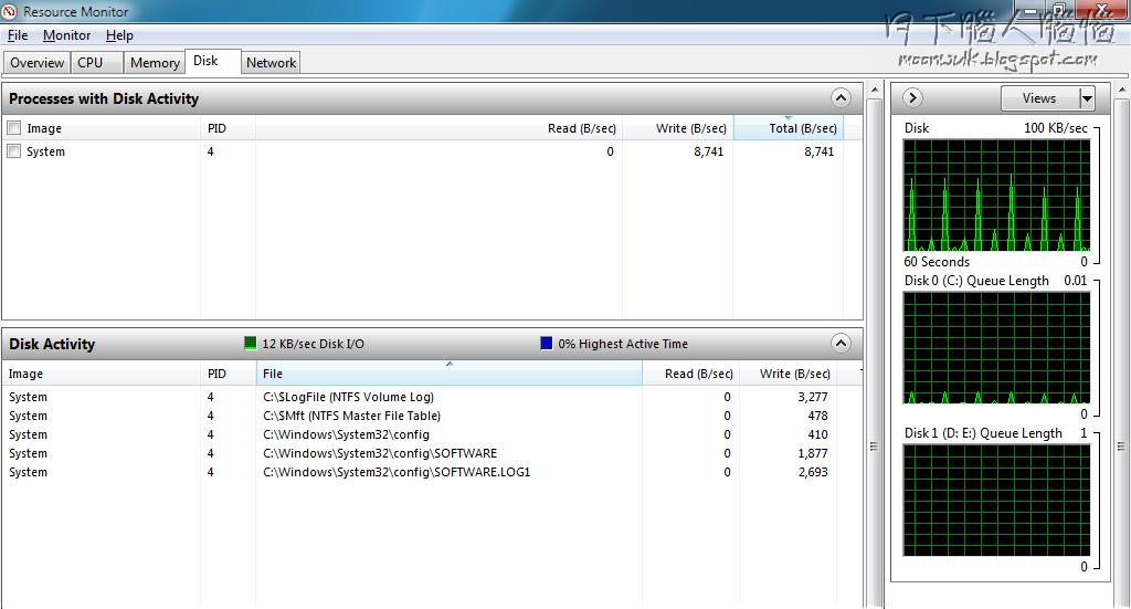 Asus p5ql-em lga 775 intel g43 hdmi intel motherboard