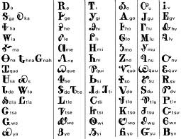 Cherokee Alphabet
