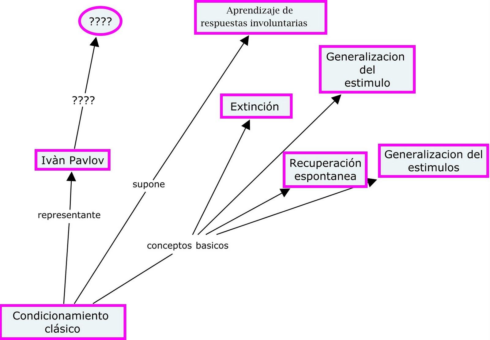 Image Result For El Clasico