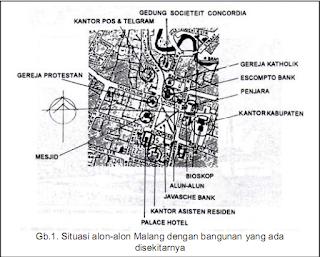 SEJARAH KOTA MALANG JAMAN KOLONIAL (1914-1940)