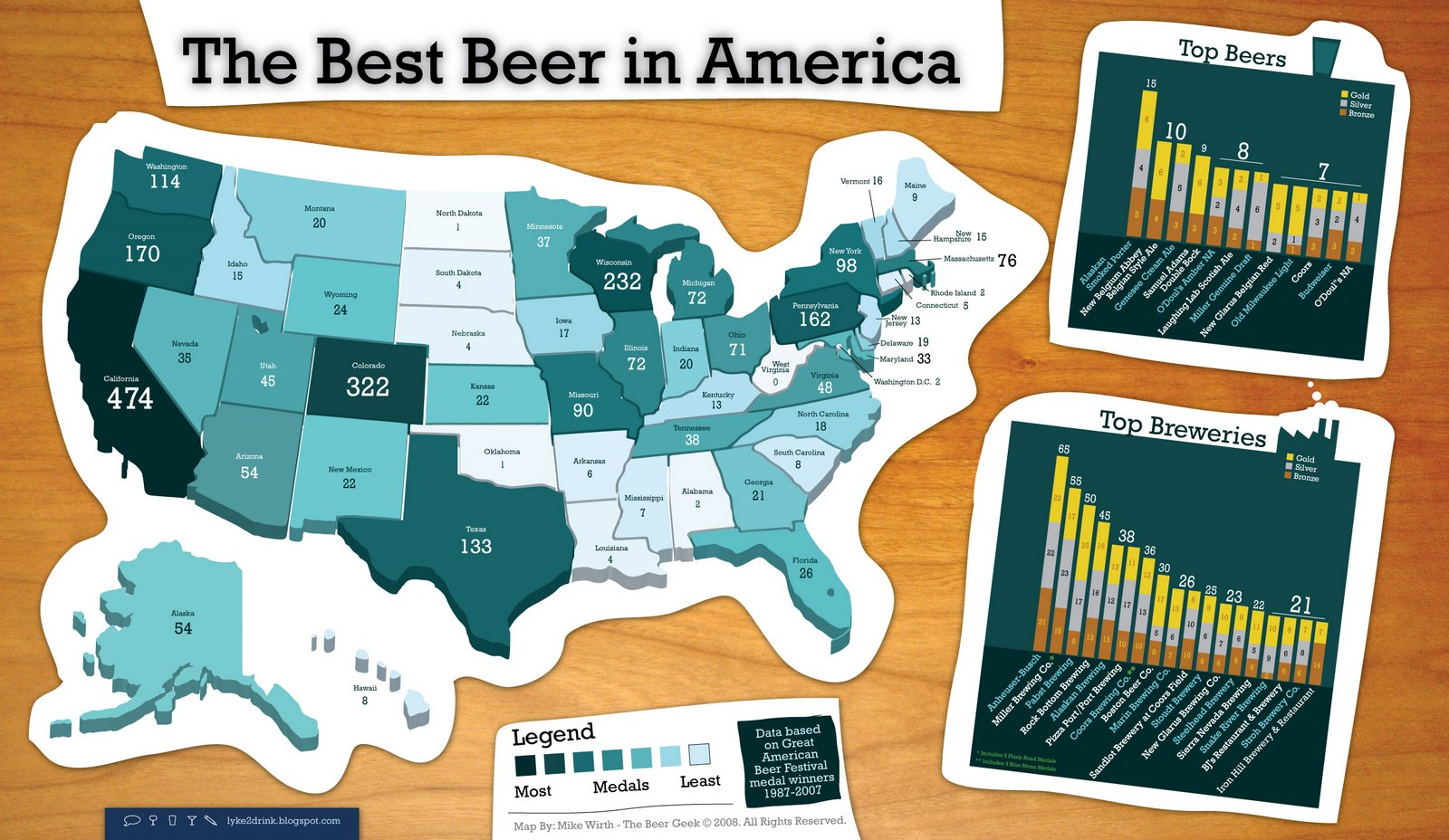 the top breweries and beers in the u s