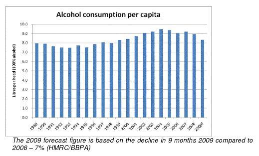 statistical analysis consumption of alcohol by Patient-physician agreement on tobacco and alcohol consumption: cut-off values are those set by the french society of alcohol studies statistical analysis.