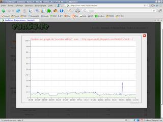 graphique de positionnement sur Ranks
