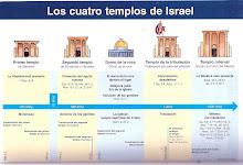Los Cuatro Templos de Israel