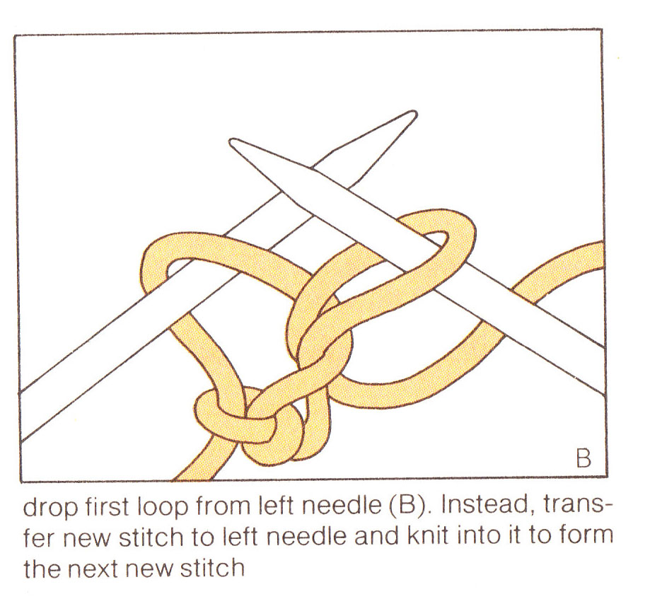 Knitting Stitches Slip Knot : how to knit: How to cast on