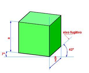 Perspectiva dimétrica