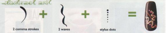 Tipos de Pinceladas Básicas Tipos de Pinceladas Básicas pinceladas4