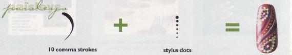 Tipos de Pinceladas Básicas Tipos de Pinceladas Básicas pinceladas5