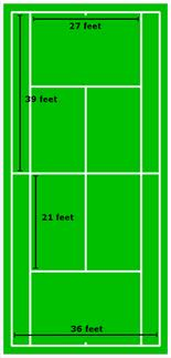 the basic understanding of the game of tennis the rules equipment and size of court Table tennis, also known as ping-pong, is a sport in which two or four players hit a lightweight ball back and forth across a table using small batsthe game takes place on a hard table divided by a net.