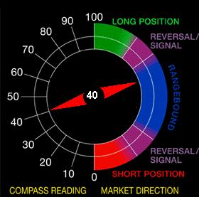 alert forex real time trading platform