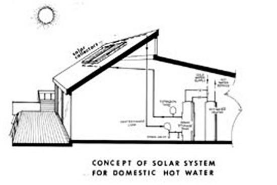 Architecture Homes: Passive Solar House Design,Passive Solar House ...